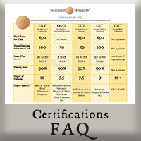Certification Comparison FAQs