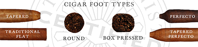 Cigar Anatomy - Foot Types